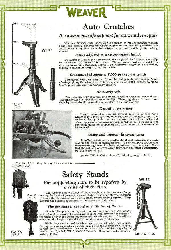 Weaver Jack Stand Catalog Page from 1928
