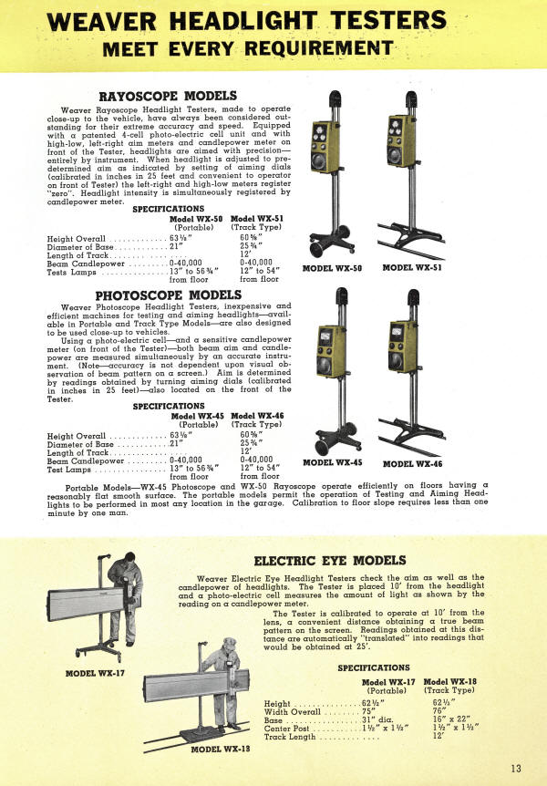 Weaver Headlight Tester AD from 1950